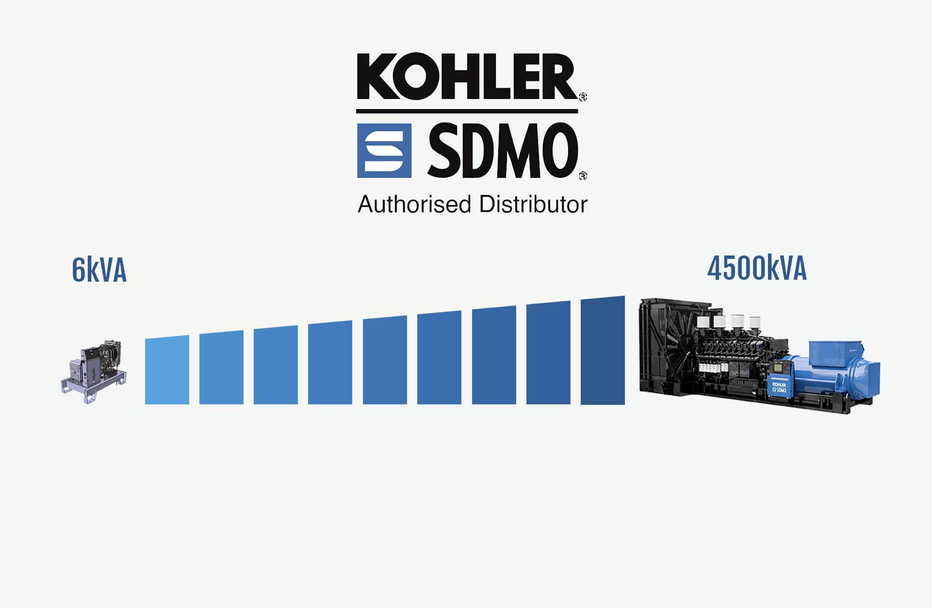 Kohler-SDMO Generator Range